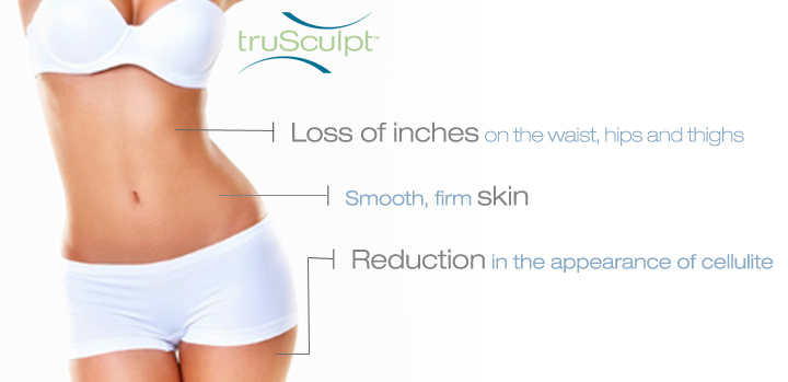 truSculpt available at Beauty Bar Medispa in Greenville NC