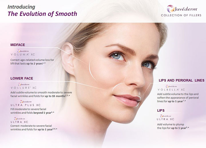 facial contouring at Beauty Bar Medispa