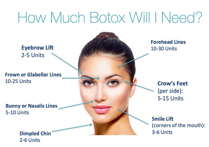 Botox treatments available at Beauty Bar Greenville NC